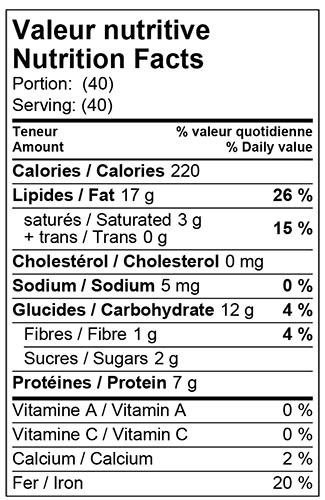 valeur nutritive noix de cajou